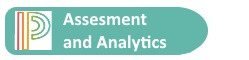 Link to Power School Assessment and Analytics - Button with Logo to PowerSchool Assessment Logo